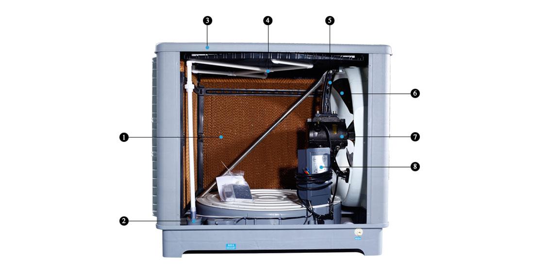Xingke-Professional Evaporative Water Cooler Air Cooler For Industrial-2