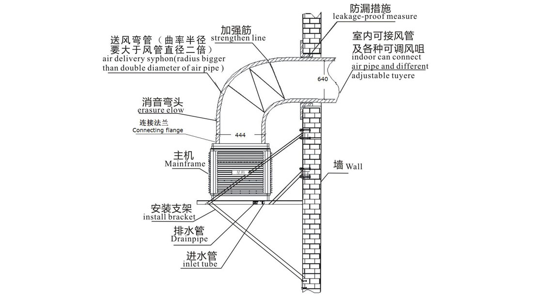 Xingke-Find Industrial Cooler Xikoo 18000m³h 11kw Water Air Cooler