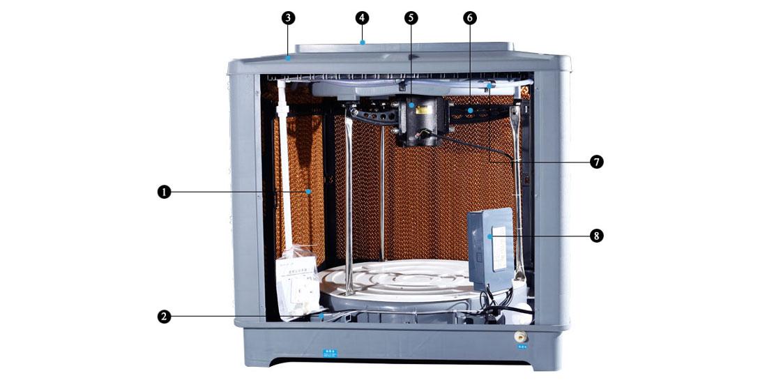 Xingke-Find Industrial Cooler Xikoo 18000m³h 11kw Water Air Cooler-2