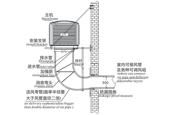 Xingke-Evaporative Cooling Fan | Xikoo Four Blades 23000m³h 13kw