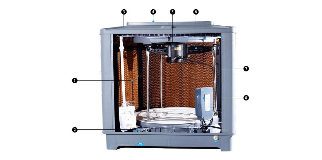 Xingke-Professional Solar Air Cooler Eco Air Cooler Supplier-2