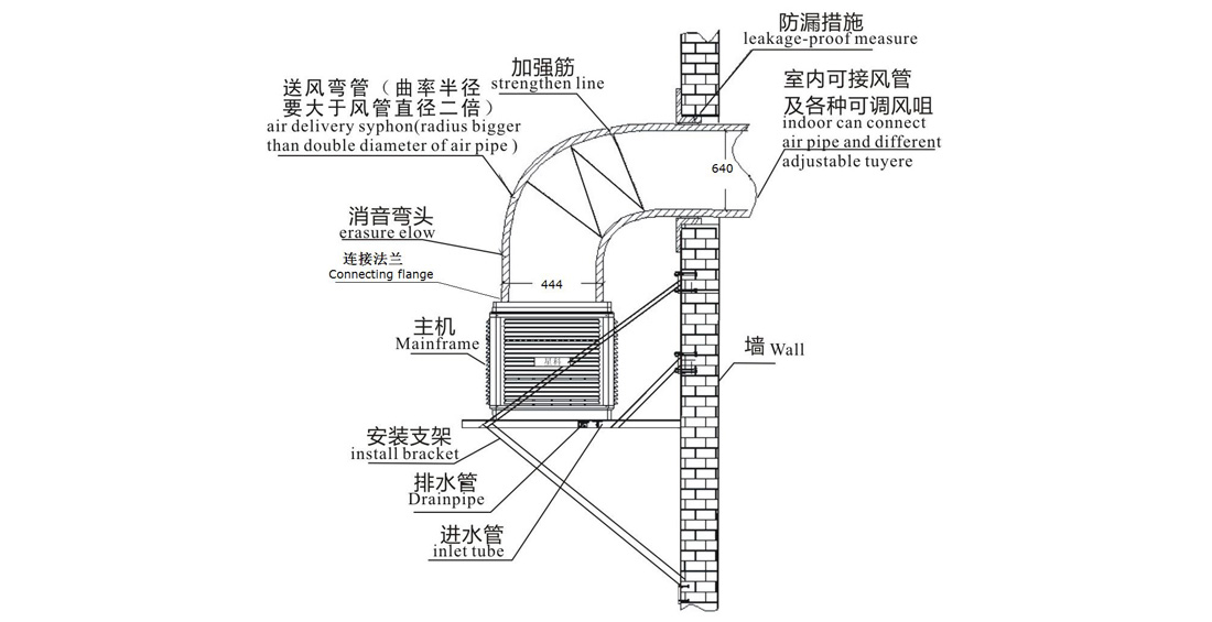 Xingke-Professional Solar Air Cooler Eco Air Cooler Supplier