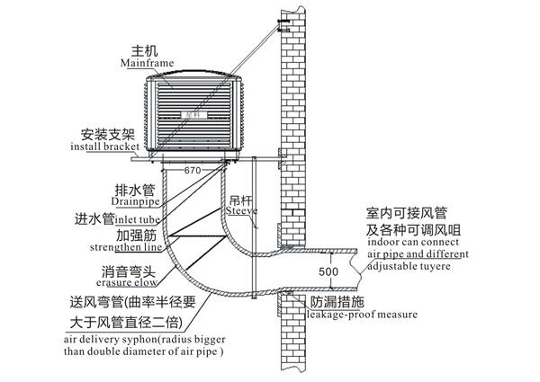 Xingke-Xikoo 30000m³H 3kw Warehouse Workshop Evaporative Cooling Fan