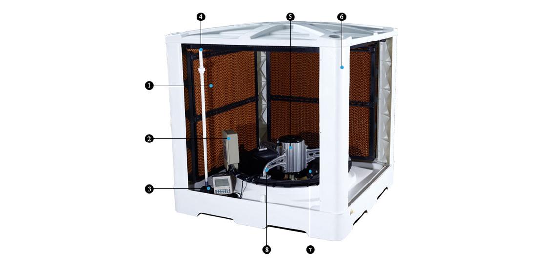 Xingke-Xikoo 30000m³H 3kw Warehouse Workshop Evaporative Cooling Fan-3