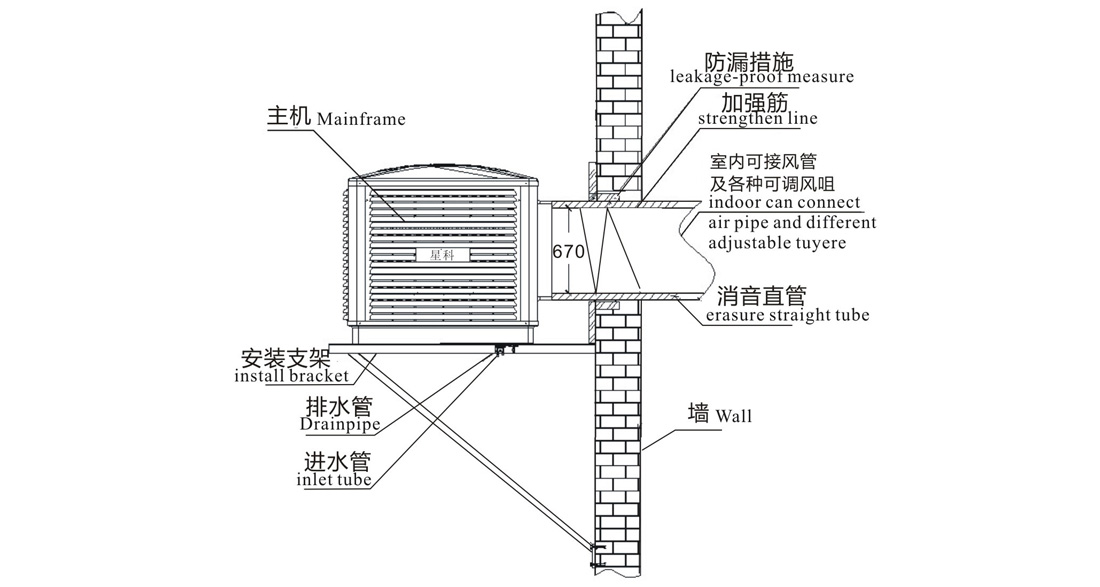 Xingke-Xikoo 30000-50000m³h 55-15kw Industry Air Evaporative Cooler