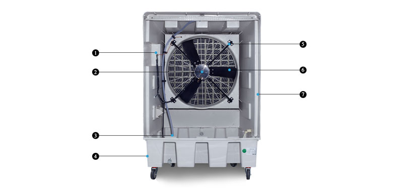 Xingke-Find Solar Air Cooler Xikoo 18000m³h 700w Portable Air Cooler-1