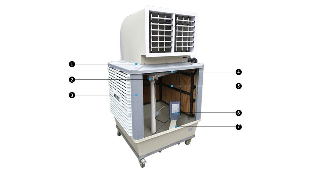 Xingke-Indoor Portable Evaporative Air Cooler Xikoo 18000m³h-1