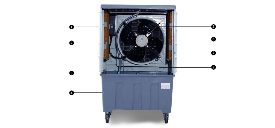 Xingke-Xikoo 7500m³h 280w Window Wall Mounted Evaporative Air Cooler