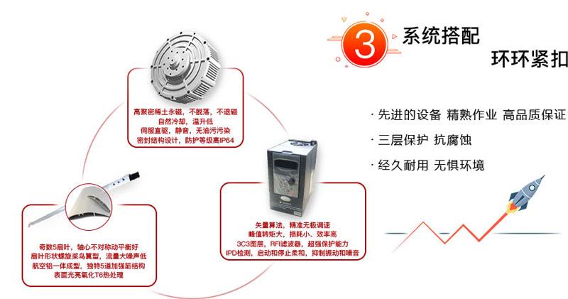 product-Xingke-img
